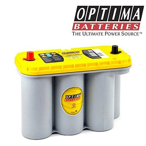 Batterie per alimentazione servizi
